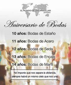 Aniversariodebodas De, Aniversarios De, Aniversario Bodas, De Bodas, Impresión Del Cartel, Menú, Forma, Form, Anniversaries