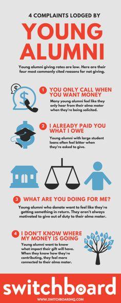 Young alumni complaints infographic