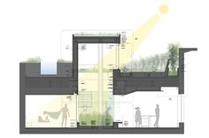 Penthouse Section Drawing