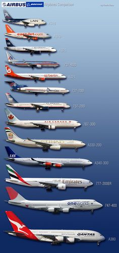 Common civil aircraft