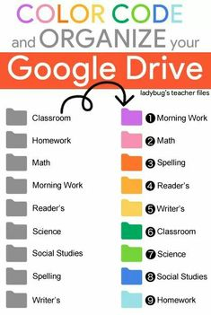 I love this pin because I am not too familiar with Google Drive and I LOVE ORGANIZATION! I did not know you were able to color code folders in Google Docs and I think that will make it easier to navigate, especially with it being in a time line order!