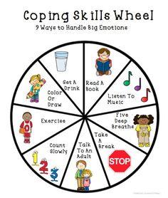Coping Skills Wheel to help kids handle big feelings!