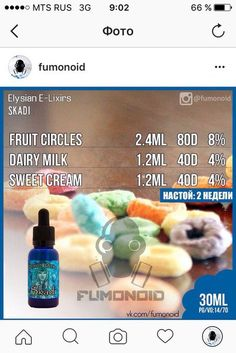 Elysian E-Lixirs (Skadi) Diy Vape Juice, Vape Diy, Vape Facts, E Juice Recipe, Diy E Liquid, Vape Smoke, Ice Cream Floats, Cherry Candy, Cereal Recipes