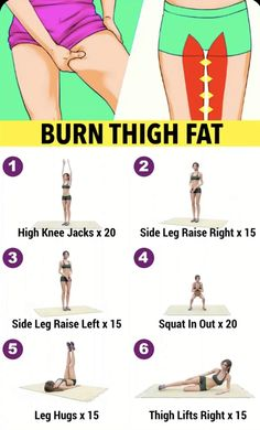 Full Body Gym Workout, Gym Workout Videos, Gym Workout For Beginners, Abs Workout Routines, Fitness Workout For Women, Fitness Workouts, Easy Workouts, Losing Thigh Fat Workout, Back Of Thigh Workout