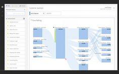 Adobe Adds Data Visualization Tools, Making It More Intelligent 10/21/2016