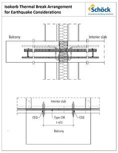 Schock »Blog Archive» Землетрус Міркування по High Performance Кронштейни Балкони