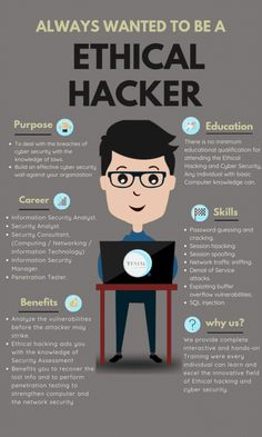 If the idea of hacking as a career excites you, you will benefit greatly. You will learn how exactly a hacker may think before exploiting networks, servers, devices and how to protect them as an ethical hacker. Technology Hacks, Computer Technology, Computer Programming, Computer Science, Technology Apple, Futuristic Technology, Technology Design, Technology Logo, Educational Technology