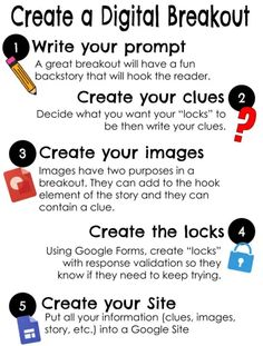 How to create a digital escape room for your class or PD Escape Room Online, Escape Room For Kids, Escape Room Puzzles, Breakout Game, Breakout Boxes, Riddles To Solve, Google Classroom, Classroom Ideas, Classroom Quotes