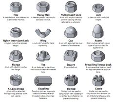 bolts, screws, nuts & washers (3)