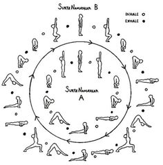 Sun Salutations A & B - My Cheat Sheet for the Lifetime Fitness 30 days of Yoga Challenge!