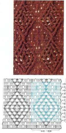 - Her Crochet Granny Square Crochet Pattern, Crochet Chart, Crochet Stitches Patterns, Crochet Diagram, Crochet Motif, Stitch Patterns, Knitting Patterns, Free Crochet, Crochet Cable