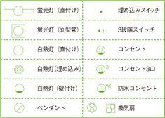 住宅の電気配線図の記号一覧と見方、チェックポイント【2019 ...