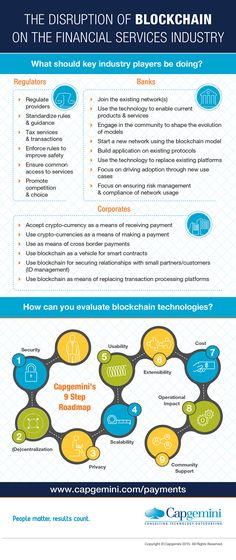 blockchain-infographic_2015