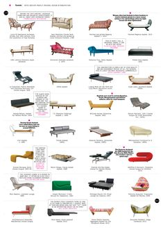 A Short History of the Fainting Couch from the New York Times Home section. (Click through to the website to view better).