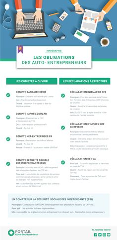 Gestion entreprise lovely nails and spa - Lovely Nails Business Planning, Business Tips, Community Manager Freelance, Be Your Own Boss, Work Inspiration, Buisness, Blog Tips, Good To Know, Entrepreneurship