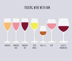 Pairing wine with ham #southitalywines #wine expo #wineham