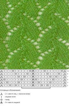 Diy Crafts - Knitting Patterns Lace Stitches Charts Ideas For 2019 Lace Knitting Stitches, Cable Knitting Patterns, Knitting Charts, Knitting Designs, Knit Patterns, Stitch Patterns, Diy Crafts Knitting, Easy Knitting, Loom Knitting