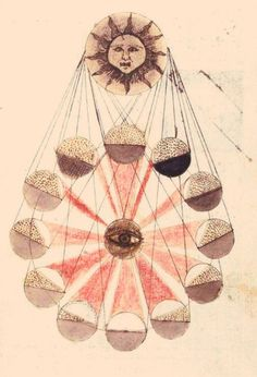 Sun, Moon Phases, image from http://www.mysticmamma.com/remember-the-law-of-cycles/ #shopdixi #supernova