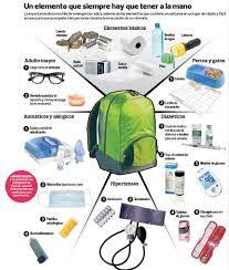 Resultado de imagen de mochila de supervivencia