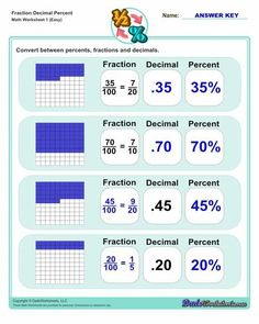 These PDF math worksheets start with more familiar fractional quantities and then gradually move on to more common fractions and percents that every student should be familiar with. The harder sets of worksheets include fractions and percents that are less common, but still great conversion practice. Teaching Strategies, Learning Resources, Primary School, Elementary Schools, Math Worksheets, Fractions, Student, Upper Elementary, Teaching Resources