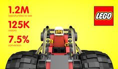 lego marketing case Lego® group is a family business that started in 1932 making wooden toys  marketing plays a very  given the information from the lego case study.