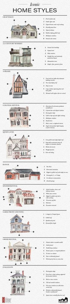 Gallery of 26 Handy Architecture Cheat Sheets - 22