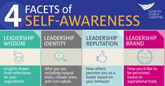 4-facets-of-self-awareness-lead4-success-book-infographic