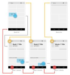 Android Design - Navigation with Back and Up