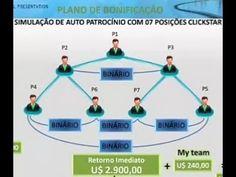 MELHOR EXPLICAÇÃO 1ClickDay ***Equipe LideresBrasil*** Aqui segue o meu link para registrar  http://www.1clickday.com/perfectstyle