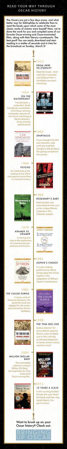 Read Your Way through Oscar History