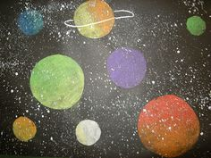 Planet paintings - great to tie in with science, re-cover the planets, talk about proportions and splatter paint