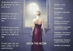 About Lady Luna - Up Close and Personal with Lady Luna - The Soulwoman Activating Abundance Circle Strapless Dress Formal, Prom Dresses, Formal Dresses, Moon Facts, Waxing Gibbous, Moon Rise, New Moon, Women Life, Book Of Shadows