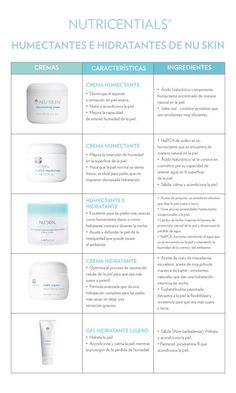 Nu Skin, Beauty Boutique, Skin So Soft, Beauty Box, Moisturizer, Perfume, Skin Care, Cream, Face