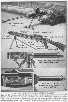 infantry weapons of world war 2 essay World war two weapons essays my report is on the weapons of world war two there are many weapons in world war 2 but im going to go over just a few of the weapons.