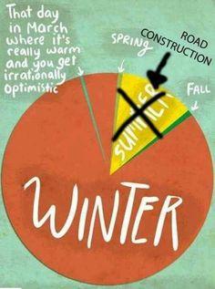 Minnesota Seasons
