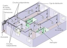 E-mail - Roel Palmaers - Outlook Electrical Layout, Electrical Diagram, Electrical Plan, Electrical Wiring Diagram, Electrical Symbols, Electrical Engineering, Media Room Design, House Wiring, Electric House
