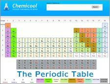 """This is an all-purpose, interactive periodic table that would be useful for high-school chemistry classes. In addition to general information about the elements, it includes the following: states, energies, oxidation and electrons, appearance and characteristics, reactions, conductivity, abundances, and more."""
