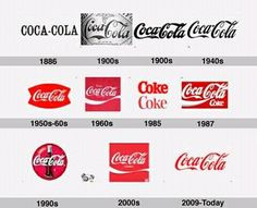 The Crazy Evolution of Major Brand Logos Visual Identity, Brand Identity, Logo Branding, Branding Design, Coca Cola, Creative Logo, Graphic Design Inspiration, Design Ideas, 1940s