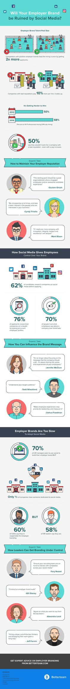 [Infographic] Employer Branding - Should You Treat Employees Like Customers?