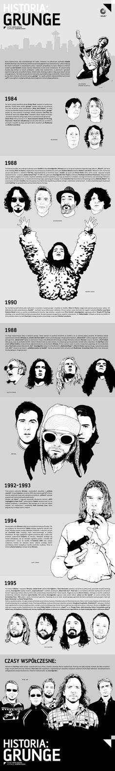 Historia: Grunge | klub.fm – Klub Zdobywców Biletów