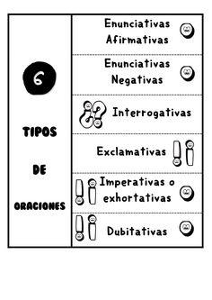 Grade 1, Second Grade, Interactive Journals, 1st Grade Writing, Spanish Language, Grammar, Homeschool, Teacher, Classroom