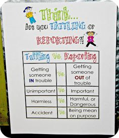 Tattling vs. Reporting. This is exactly the kind of thing I was looking for.