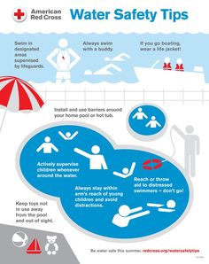 American Red Cross water safety poster - it could save a life!