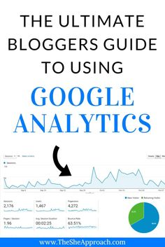 A blogger's guide to Google Analytics