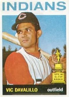 435 - Vic Davalillo - Cleveland Indians