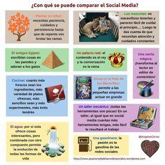 ¿Con qué se puede comparar el Social Media?