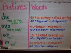 negative prefixes