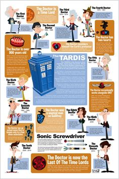 Bob Canada created this handy infographic about Doctor Who (larger version). via Nerdist