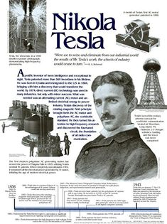 Nikola Tesla Poster 18 x 24in