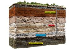 Is Fracking Safe? The Top 10 Myths About Natural Gas Drilling - Popular Mechanics